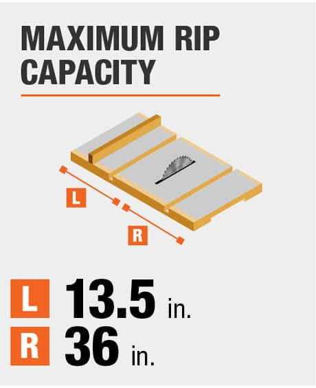 Left and Right Saw Rip Capacity