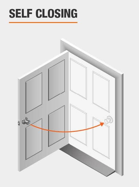 Door Hinge Self Closing feature