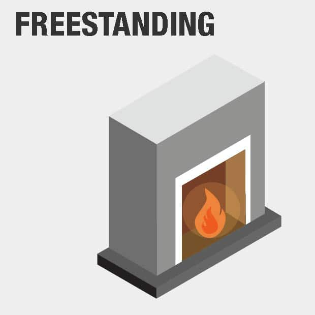 Mount type needed for this fireplace