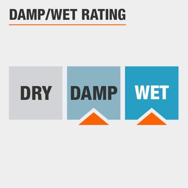Damp/Wet Rating