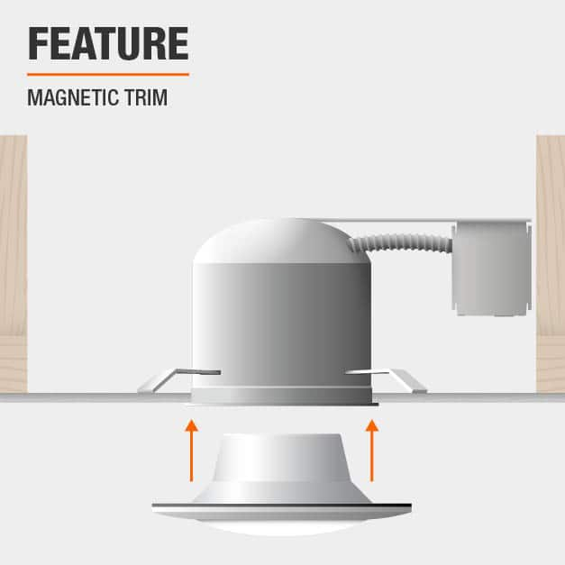 Product feature, Magnetic Trim