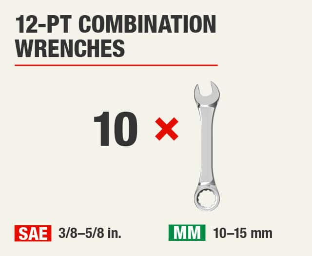 12-Pt Combination Wrenches