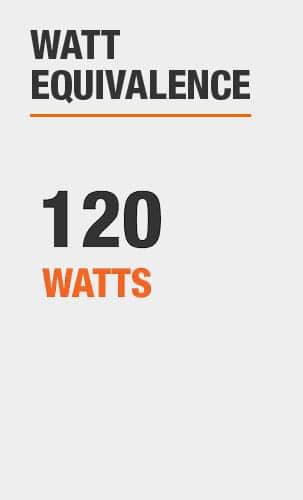 Watt Equivalence: 120 Watts