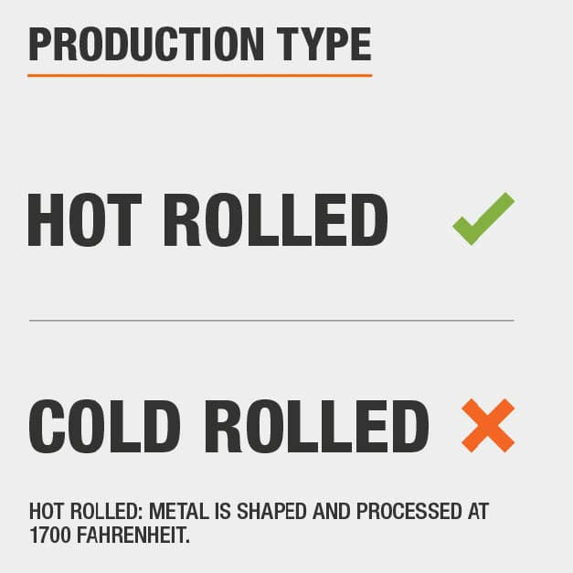 Hot Rolled