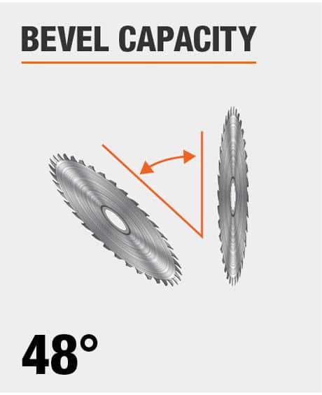 Blade Bevel Capacity