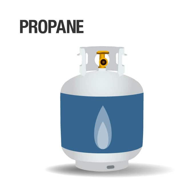 Grill fueled by Propane