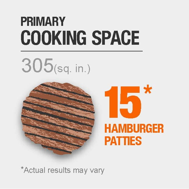 305 sq. in. primary cooking space, fits 15 hamburger patties. Actual results may vary.