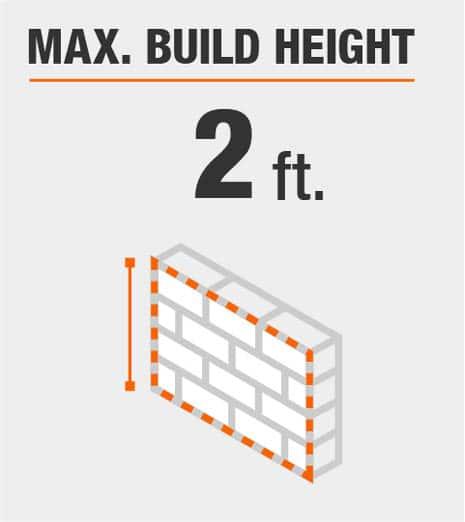Maximum Build Height