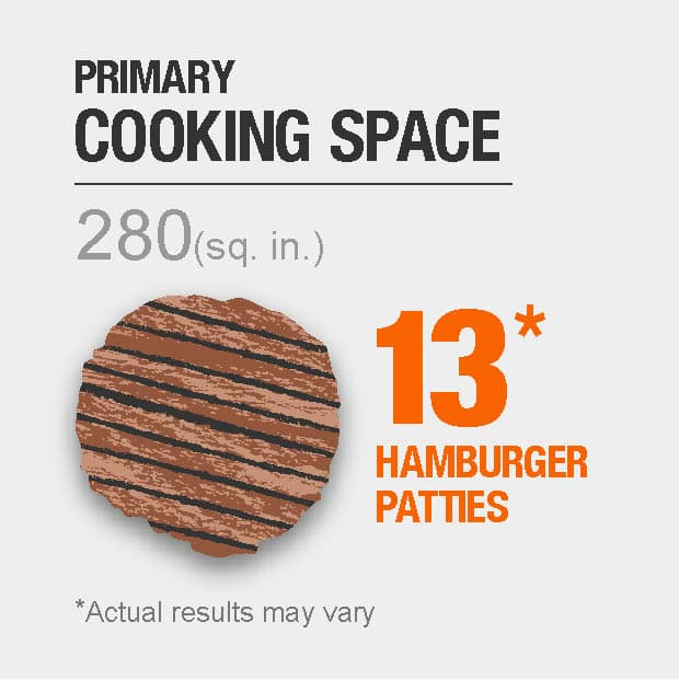 280 sq. in. primary cooking space, fits 13 hamburger patties. Actual results may vary.