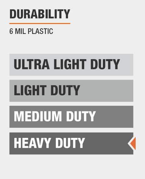 heavy duty 6 mil plastic sheeting