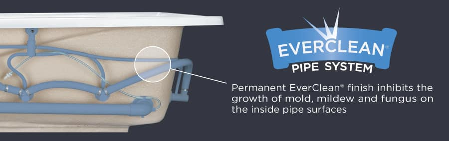 Everclean Pipe System