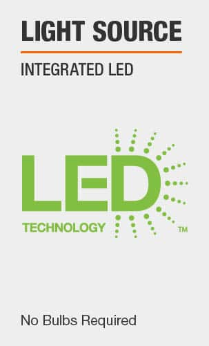 Light Source: Integrated LED. No bulbs required