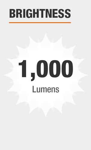 Brightness: 1000 Lumens