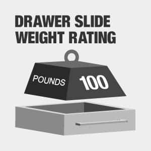 Tool chest drawer slide weight rating.