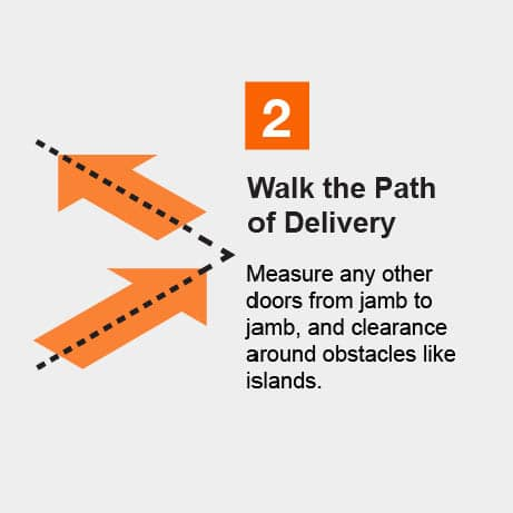 Walk the Path of Delivery