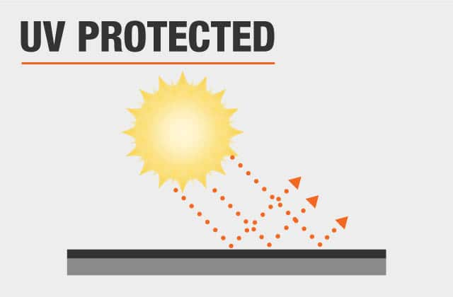 UV Protected