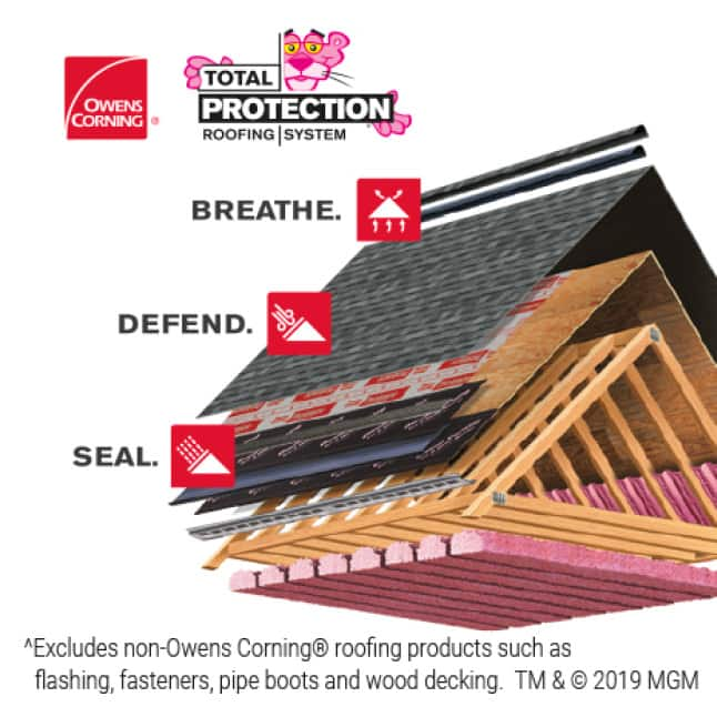 Total Protection Roofing System Roof with Icons