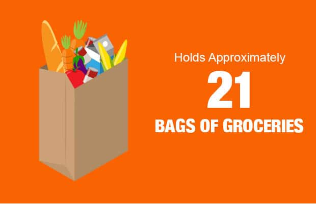 Hold Approximately 21 bags of groceries