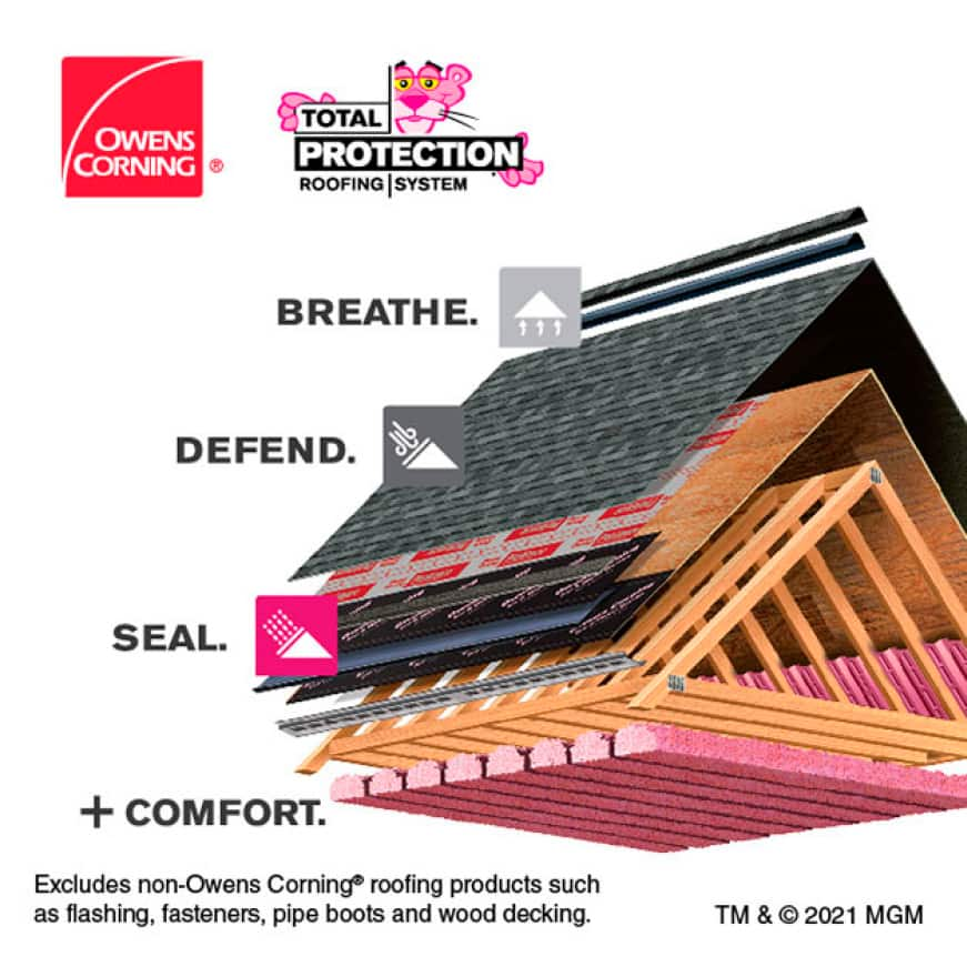 Owens Corning Total Protection Roofing System roof diagram