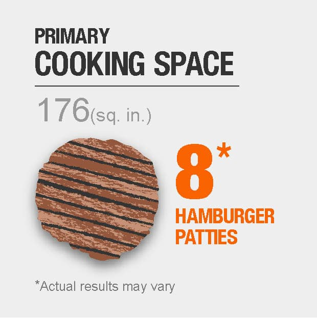 176 sq. in. primary cooking space, fits 8 hamburger patties. Actual results may vary.