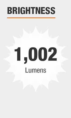 Brightness: 1002 Lumens