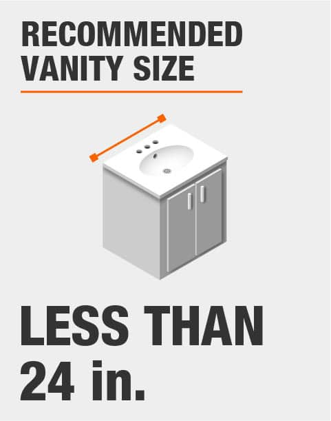 Recommended Vanity Size Less Than 24 Inches
