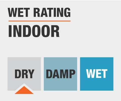 Wet Rating is Dry