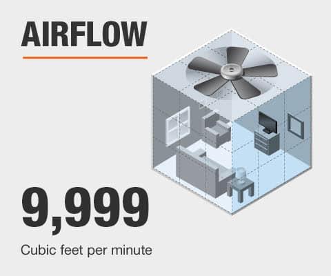 Airflow is 9,999 cubic feet per minute