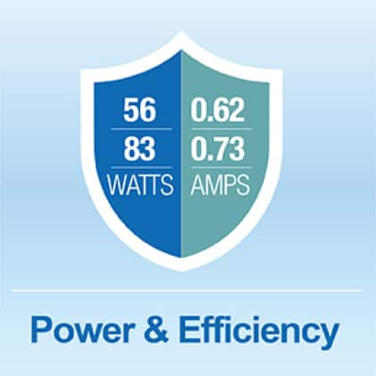 Power and Efficiency
