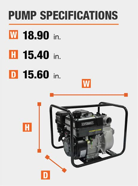 This pumps dimensions are 15.60 in. Depth x 15.40 in. Height x 18.90 in. Width.