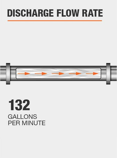 The discharge flow rate of this pump @ 0 ft. is 132 GPM.