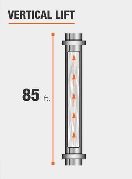This pump has a vertical lift of 85 feet.