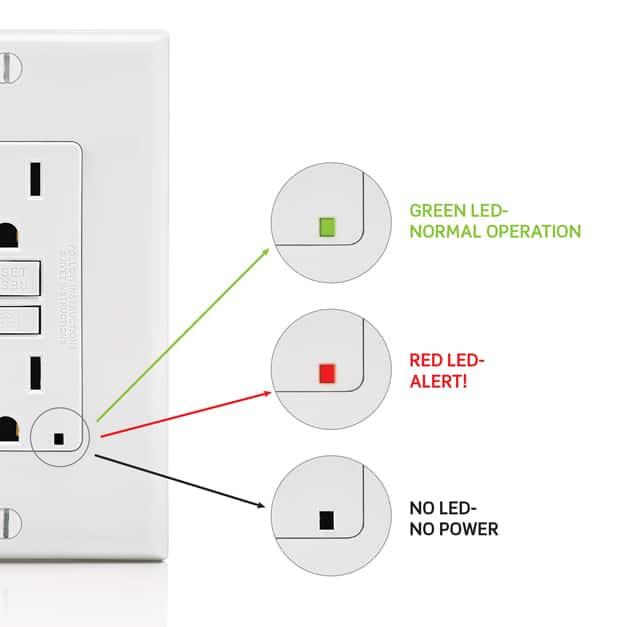 Status Indicator Lights