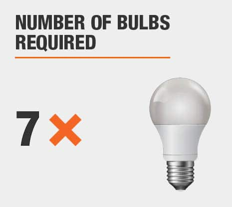 Number of Bulbs Required: 7