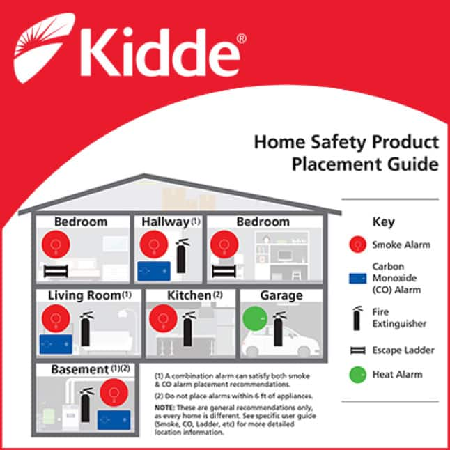 Kidde recommended smoke alarm placement