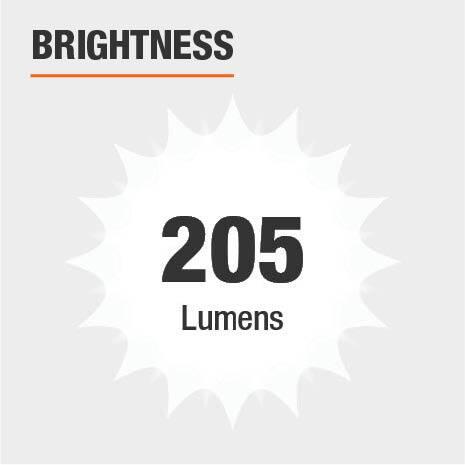 This light's brightness is 205 Lumens.