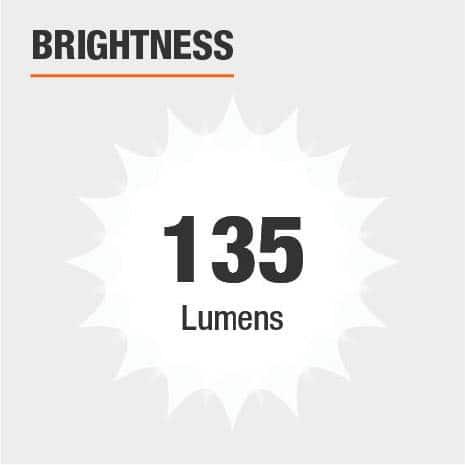 This light's brightness is 135 Lumens.