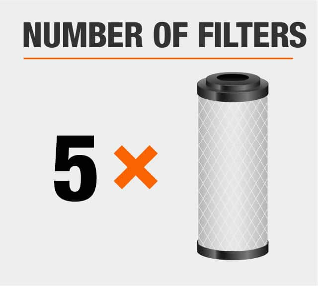 Number of Filters