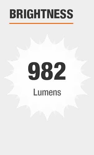 Brightness: 982 Lumens