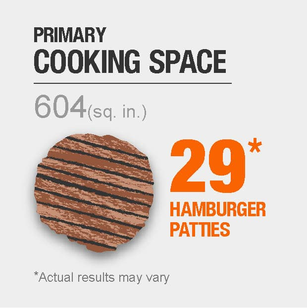604 sq. in. primary cooking space, fits 29 hamburger patties. Actual results may vary.