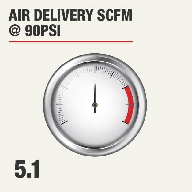 Air Delivery SCFM @ 90PSI