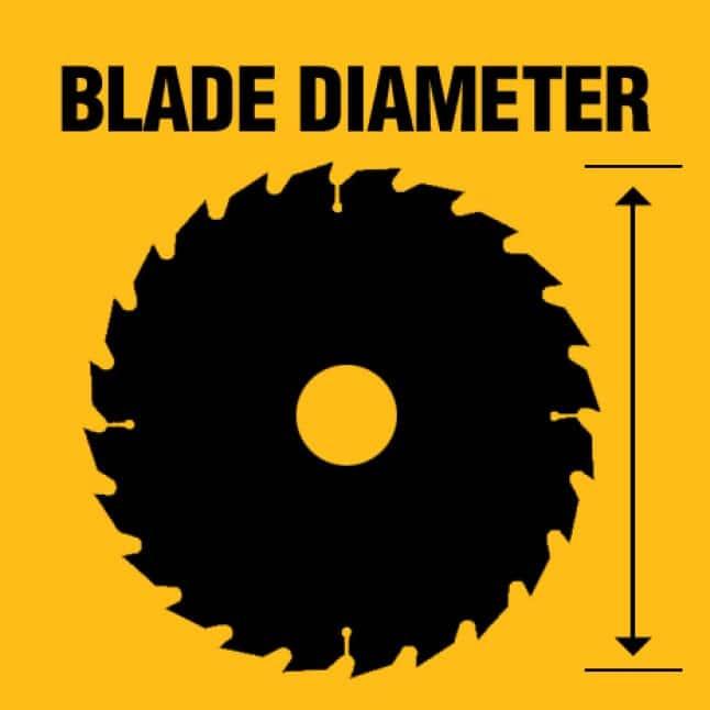 Tool uses a 12 In. circular saw blade