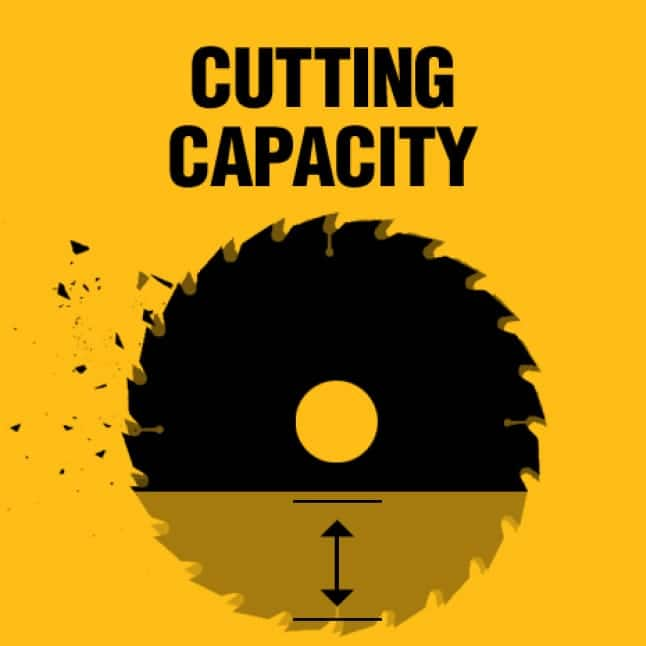 Cross cut capacity of 2 in. x 14 in. dimensional lumber at 90 degrees and 2 in. x 10 in. dimensional lumber at 45 degrees.