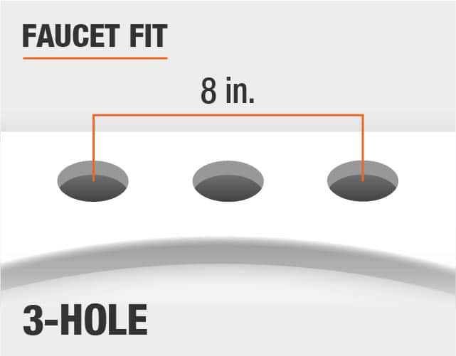 Faucet Fit 3 Hole 8 Inch Spread