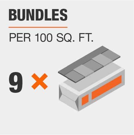 Bundles per 100 Sq. Ft.