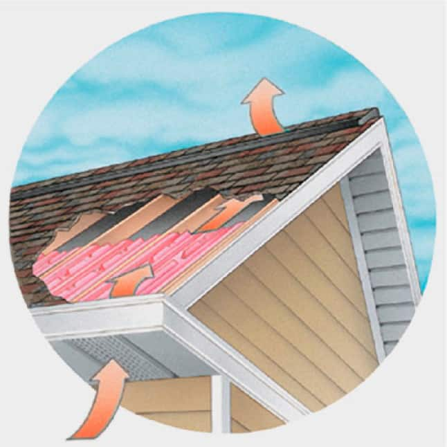 illustration of airflow in an attic