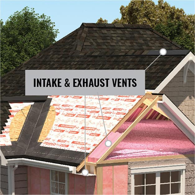 Image of roof layers calling attention to intake and exhaust ventilation