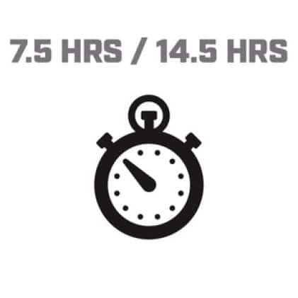 Icon image of clock showing 7.5/14.5 hour run time