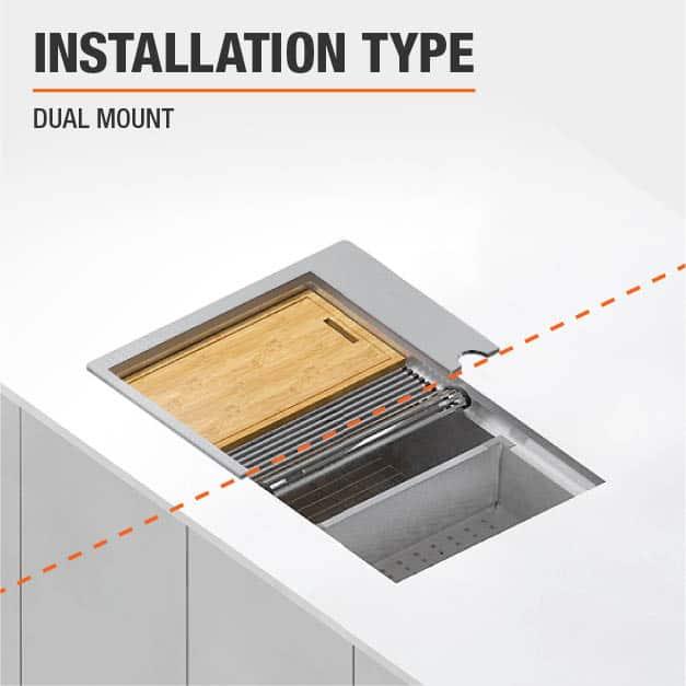 Sink Installation Type Dual Mount