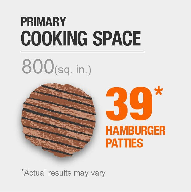 800 sq. in. primary cooking space, fits 39 hamburger patties. Actual results may vary.